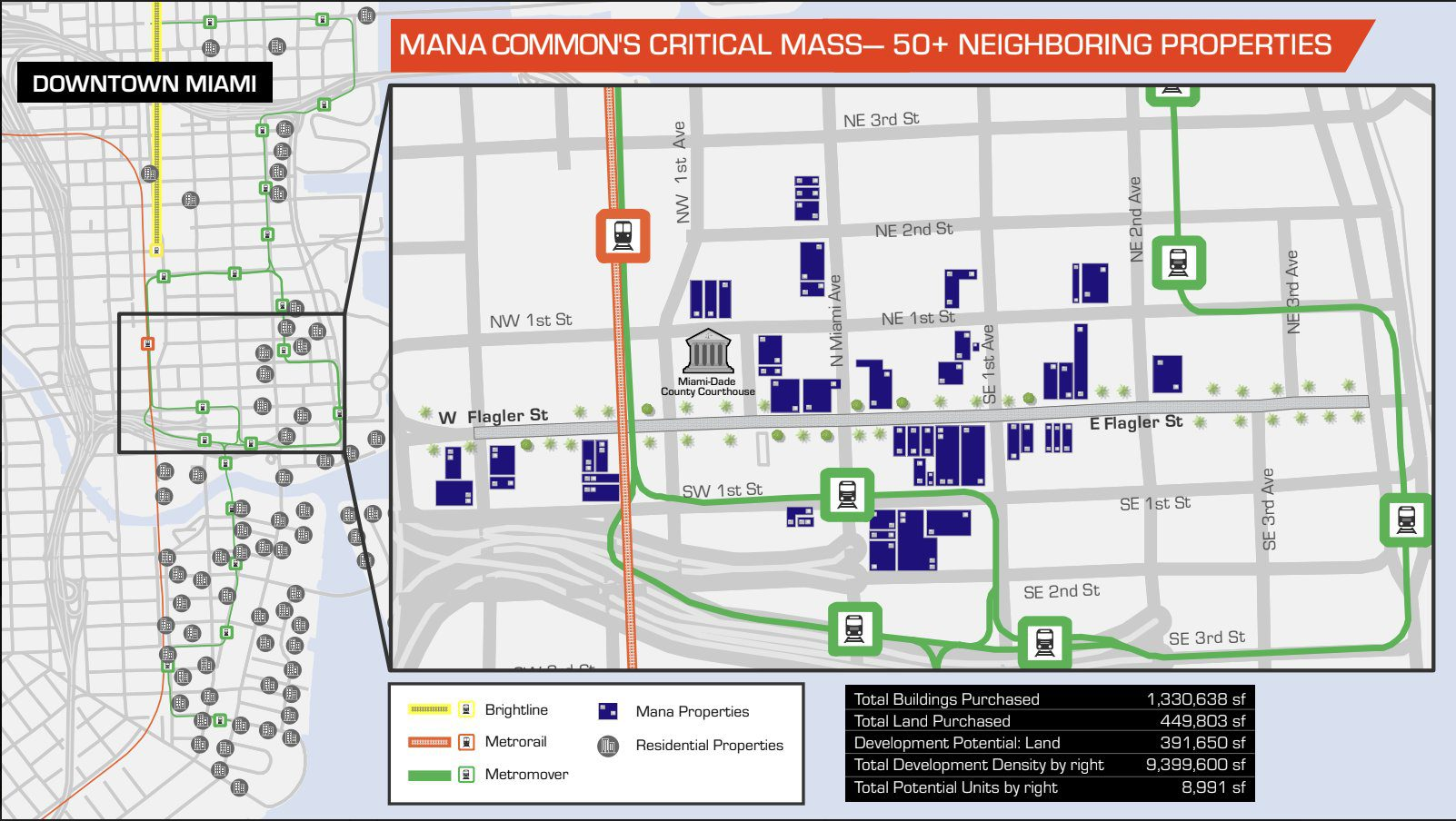 Plug and Play on the way to downtown Miami, as part of MANA Common